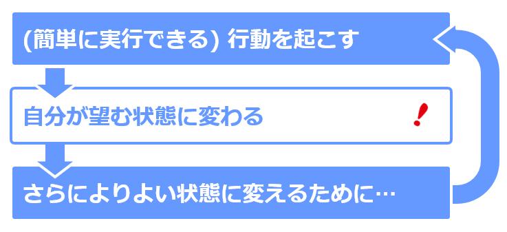 cc-22_img002